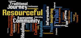 HOC-Training-Wordle